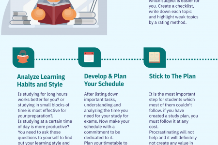 How to Make a Perfect Study Plan Infographic