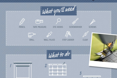 How To Make a Roman Blind Infographic