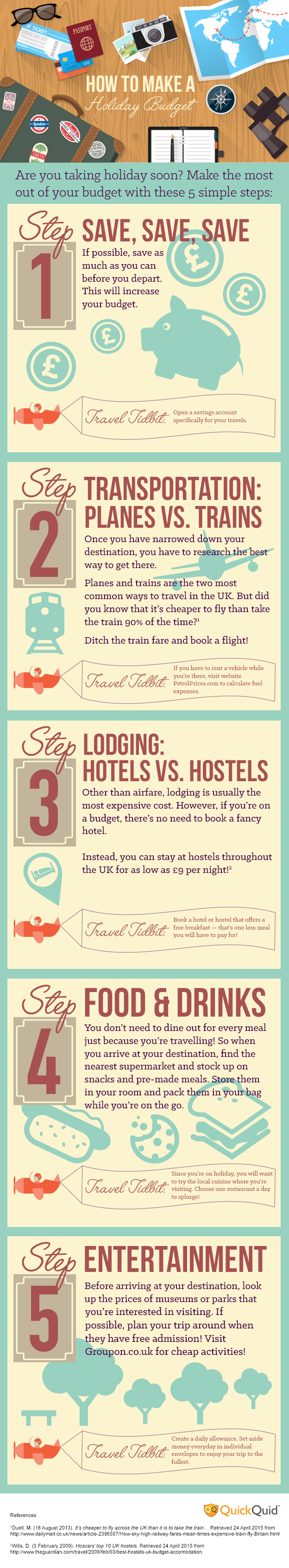 Discussion on this topic: How to Create a Travel Budget, how-to-create-a-travel-budget/