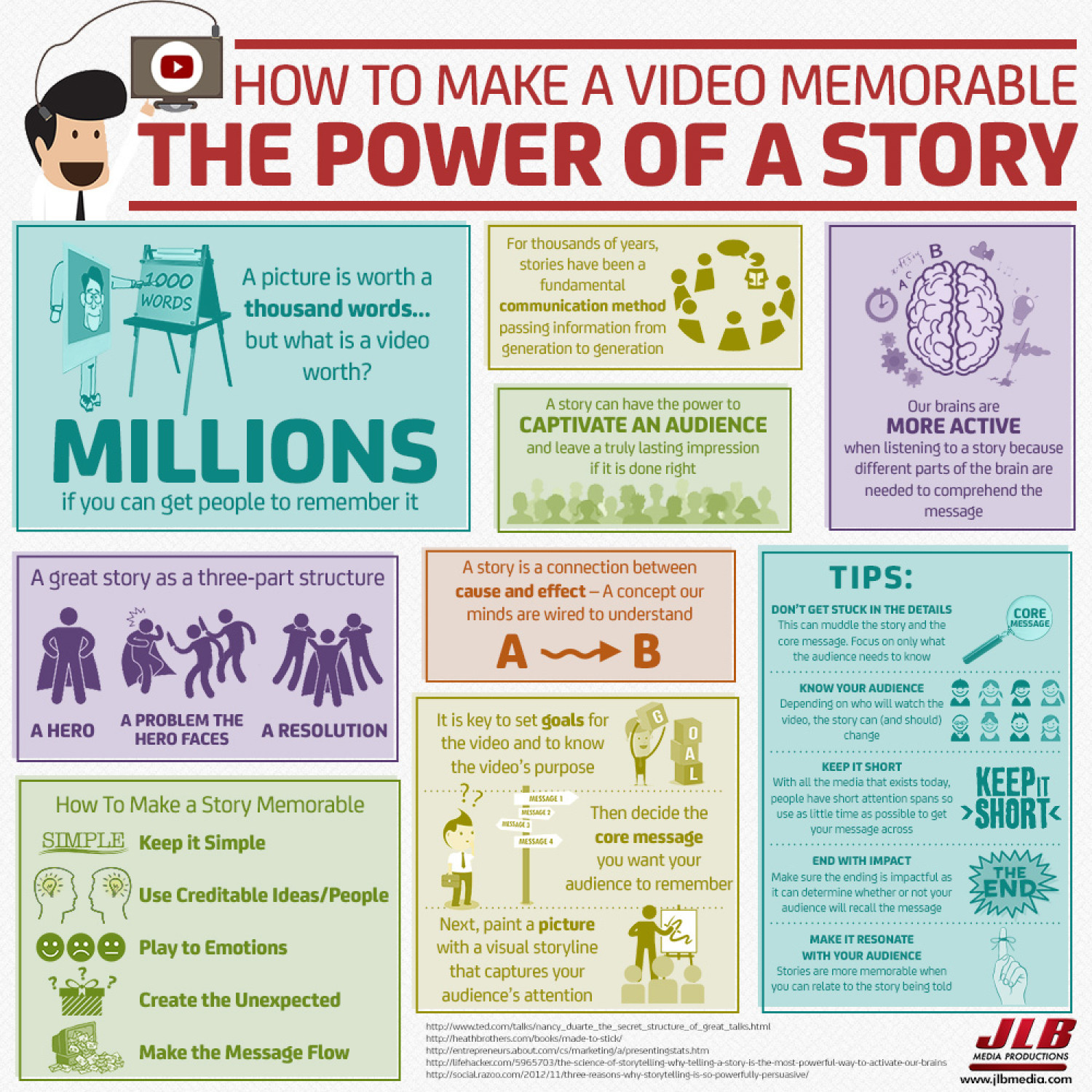 How To Make A Video Memorable: The Power of a Story Infographic