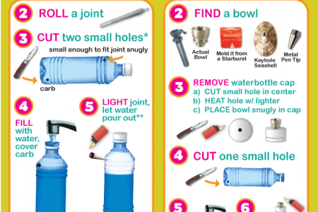How to make a waterfall pipe Infographic