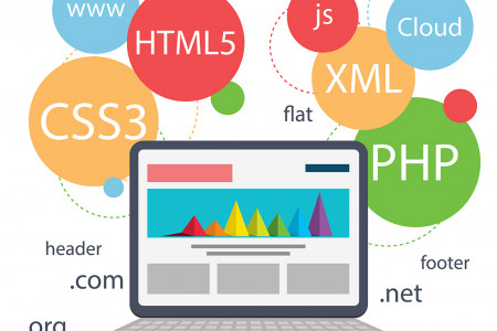 How to make a website Infographic