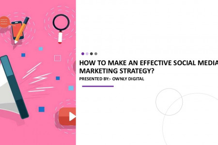 How To Make an Effective Digital Marketing Strategy Infographic