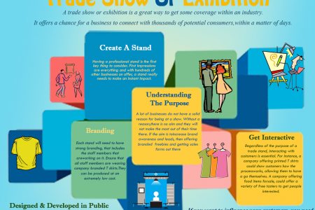 How to Make An Impact At A Trade Show Or Exhibition Infographic