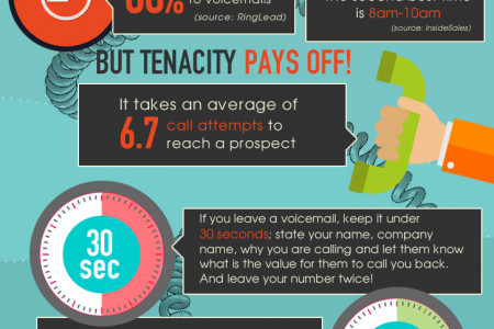 How To Make Better Sales Calls Infographic