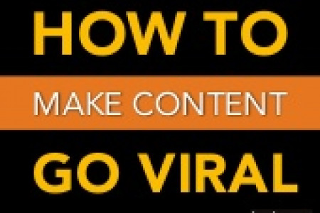 How to Make Content Go Viral Infographic