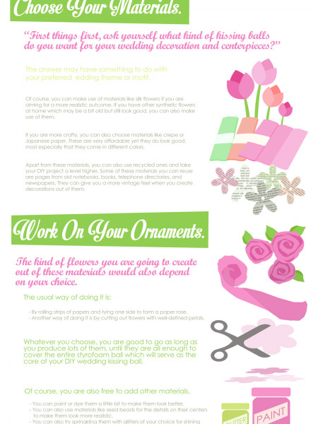 How to Make Diy Kissing Balls for Wedding Decoration and Centerpieces (Infographic) Infographic