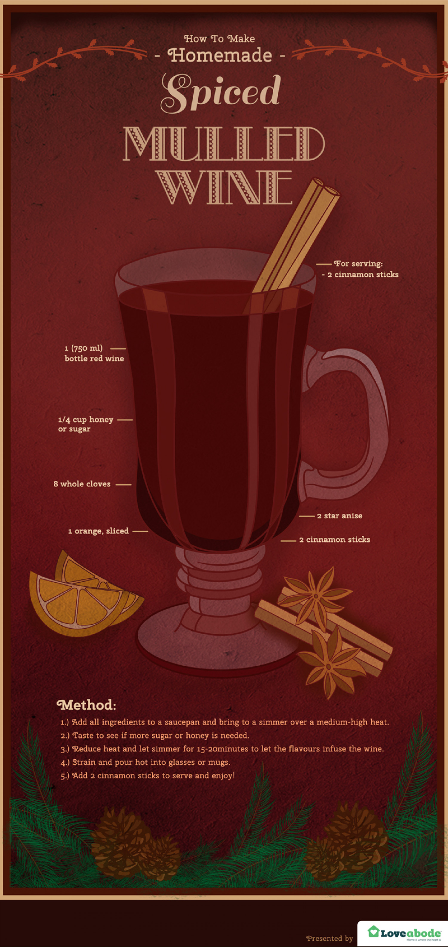 How to Make Homemade Spiced Mulled Wine  Infographic