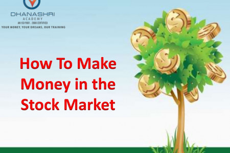 How To Make Money in the Stock Market | Learn Share Market Infographic