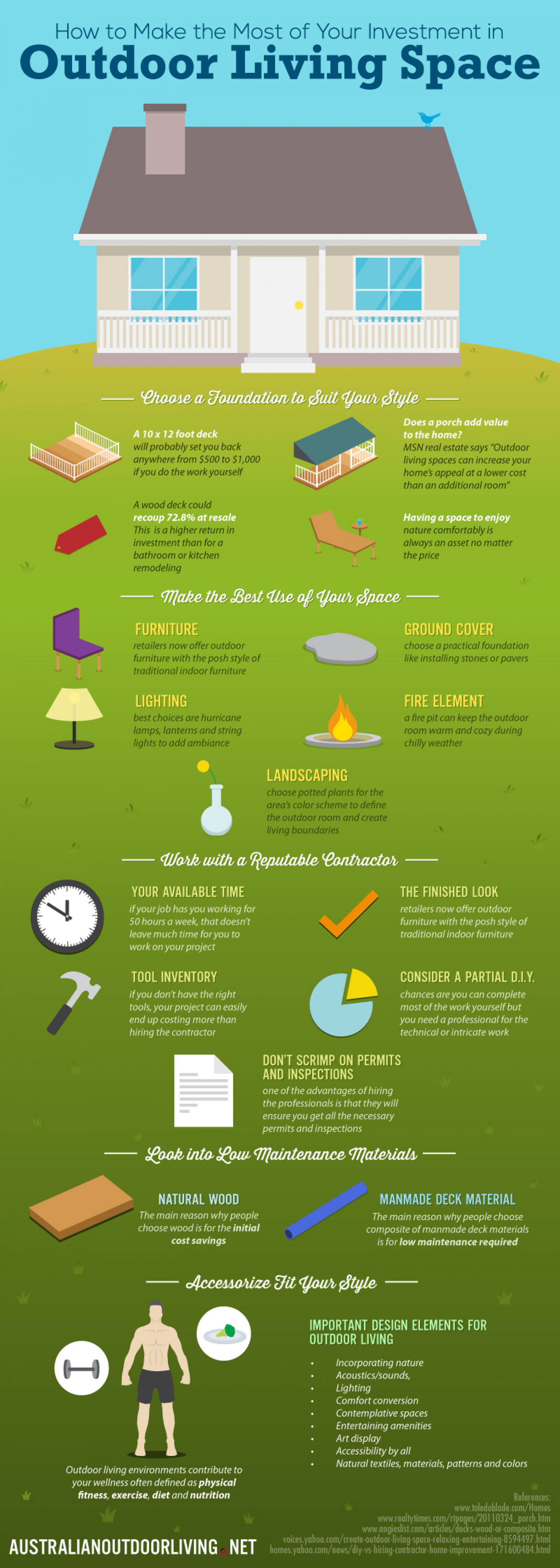 How to Make the Most of Your Investment in Outdoor Living Space Infographic