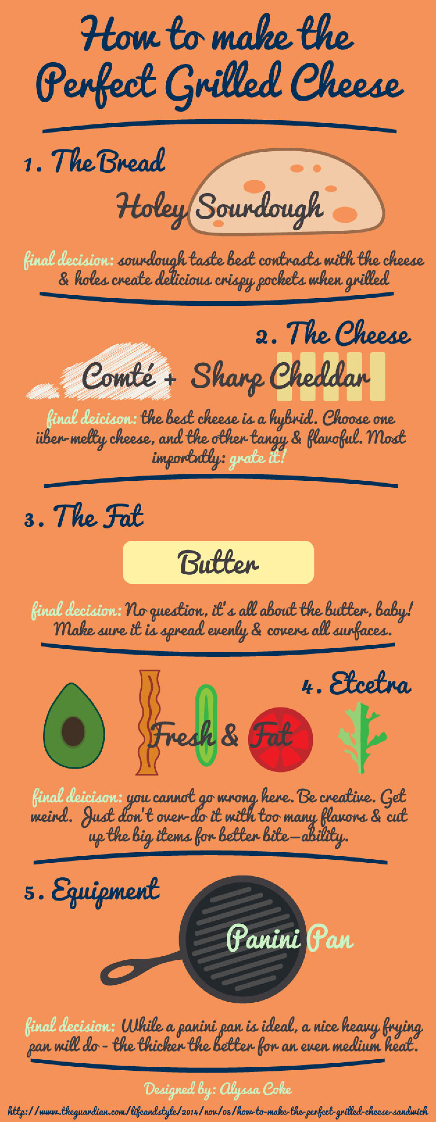 How to Make the Perfect Grilled Cheese Infographic