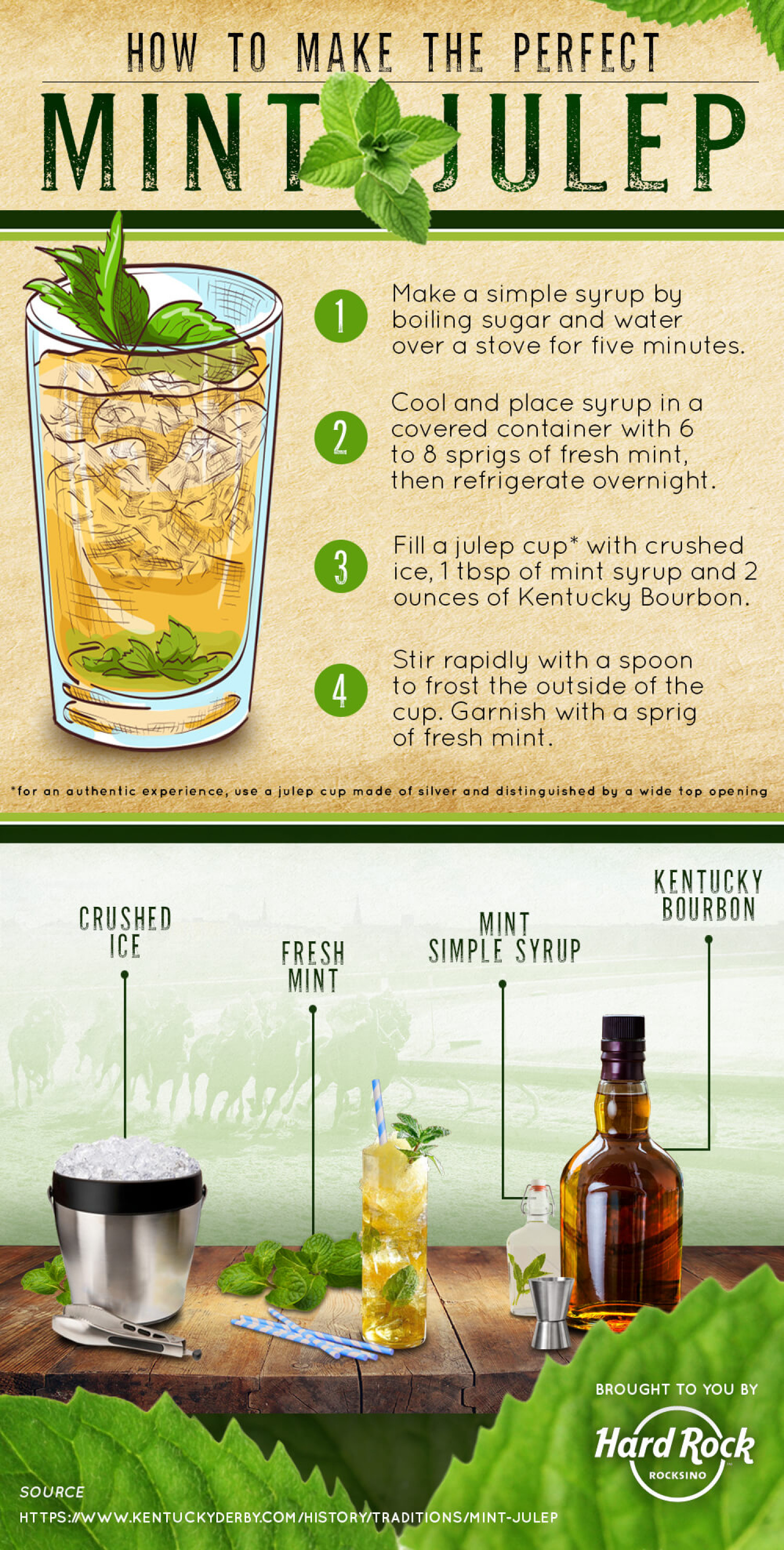 How to Make the Perfect Mint Julep Infographic