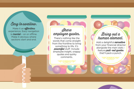 How to Make Your Annual Report a Tempting Treat Infographic