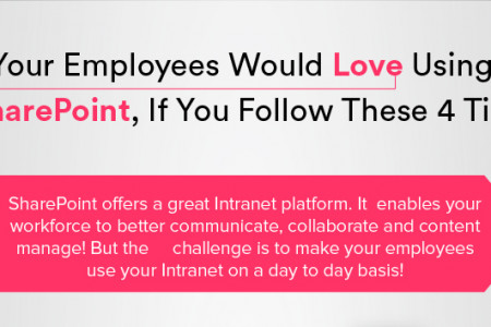 How To Make Your Employees Love SharePoint Infographic