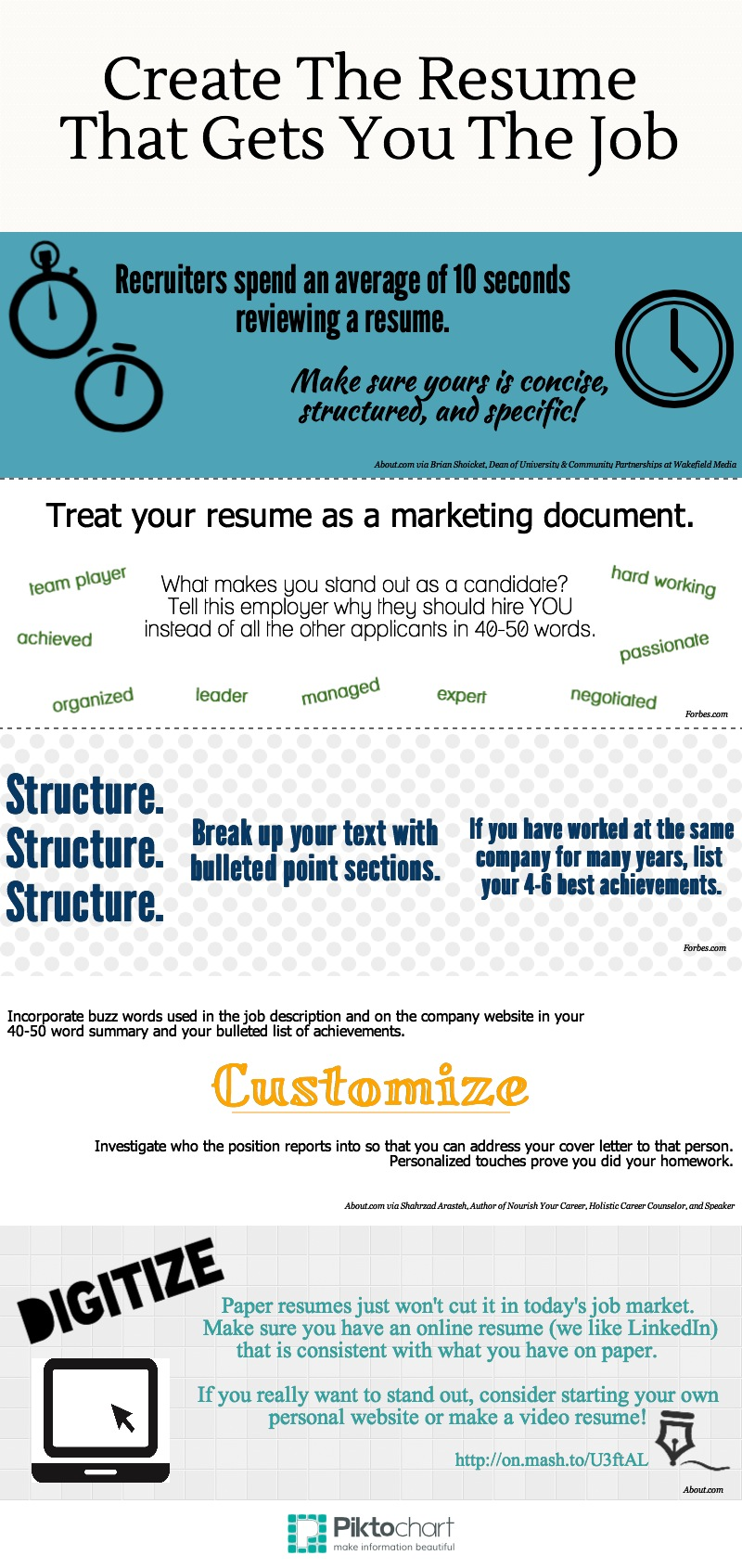 Visually  How To Write Out A Resume