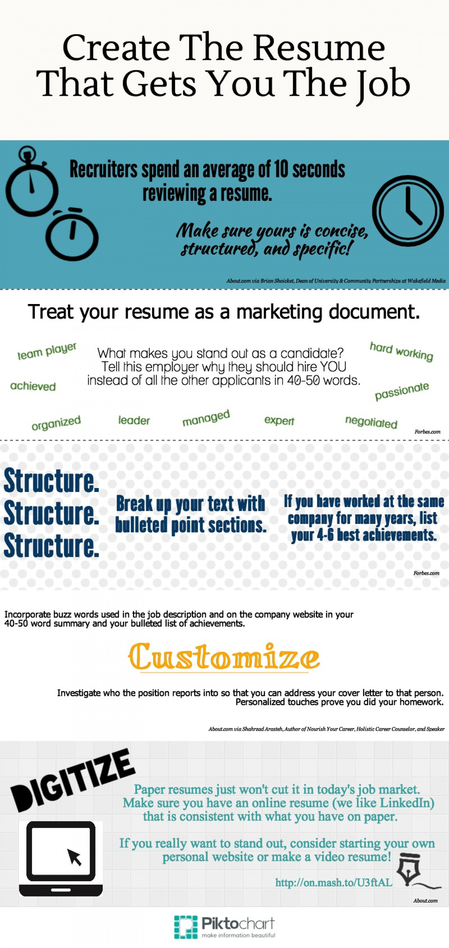 how to make your resume stand out infographic