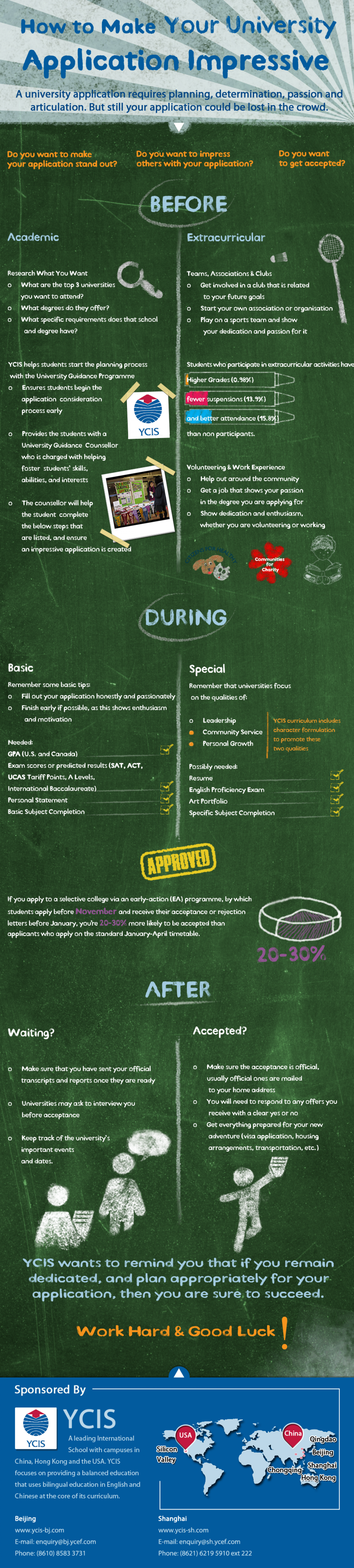 How to Make Your University Application Impressive Infographic