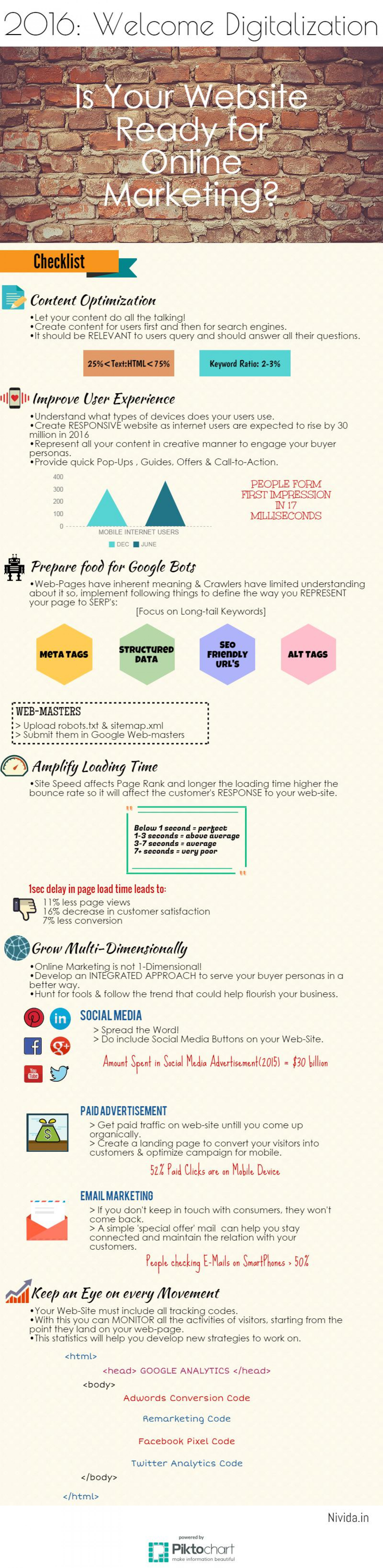 How to make your website ready for online marketing? Infographic