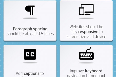 How To Make Your Website W3C Accessible Infographic
