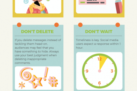 How to Manage Negative Social Media Comments Infographic