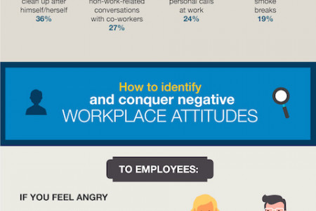 How to Manage Poor Attitudes and Negativity in the Workplace Infographic