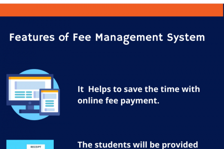 How to Manage Student fee collection? Infographic