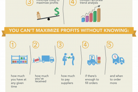 How to Manage Your Inventory More Efficiently  Infographic