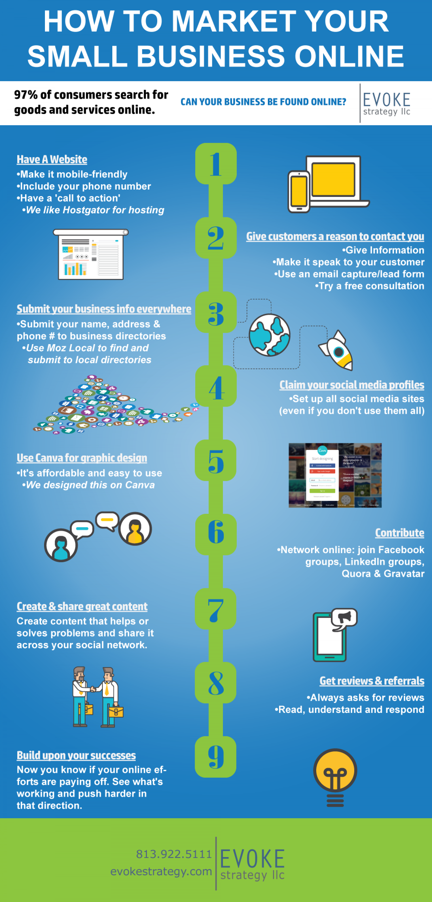 How To Market Your Business Online Infographic
