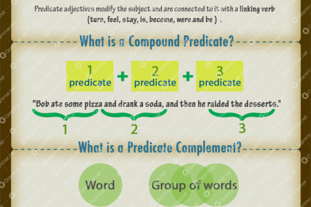 How to master predicates Infographic