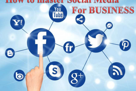 How to master Social Media for BUSINESS Infographic