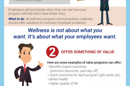 How to Maximize Employee Wellness Participation Infographic