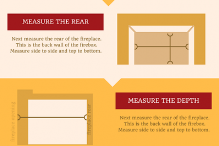 How to Measure for a Fireplace Insert Infographic