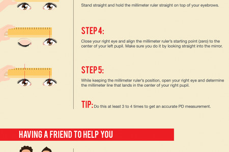 How to Measure Pupillary Distance Infographic