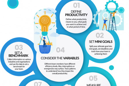 How to Measure Team Productivity Infographic