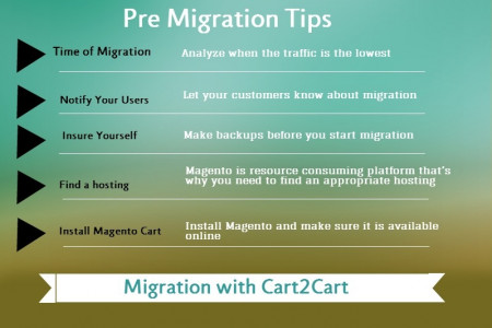 How to Migrate from Shopify to Magento Infographic