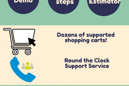 How to Migrate From WooCommerce to PrestaShop Infographic