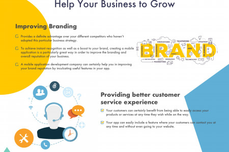 How to Mobile Application can Help Your Business to Grow? Infographic