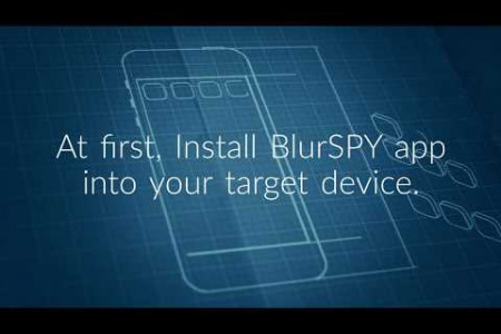 How to Monitor Twitter Screen Recording With BlurSPY Infographic