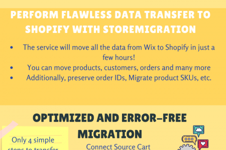 How To Move From Wix To Shopify Infographic