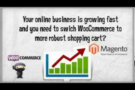 How to Move from WooCommerce to Magento with Cart2Cart Infographic