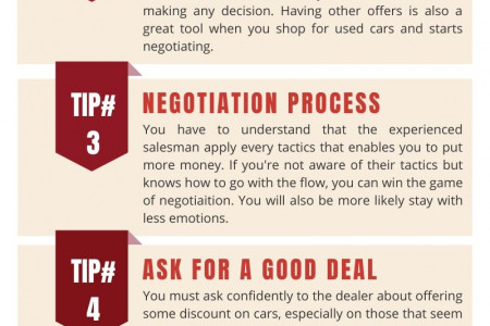How To Negotiate For Used Cars In US Like A Pro Infographic