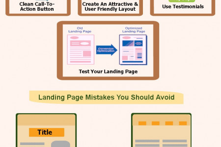 How to Optimize a landing page? Infographic