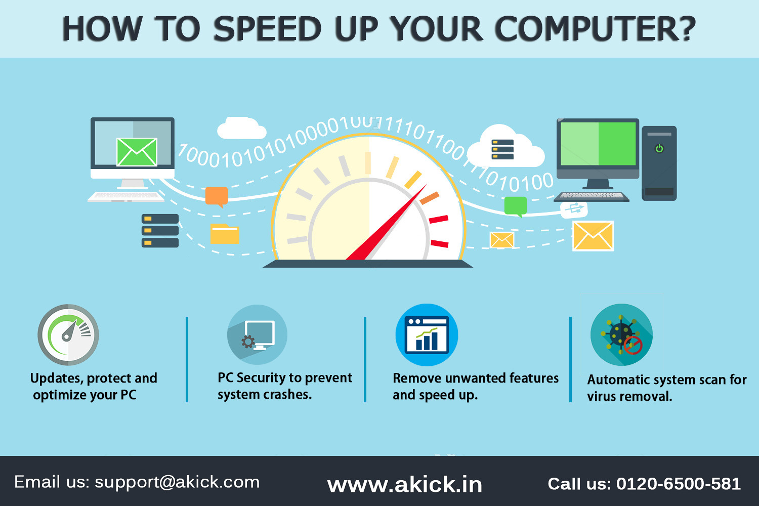 How to optimize your computer