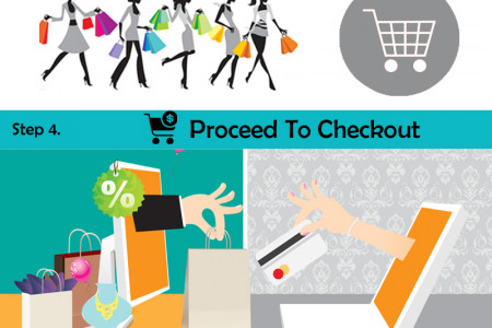 How to Order Tips - Easy Steps to order from Jaipur Mart Infographic
