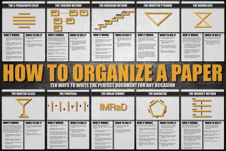 How to Organize a Paper Infographic