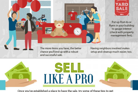 How to Organize Yard Sale? Infographic