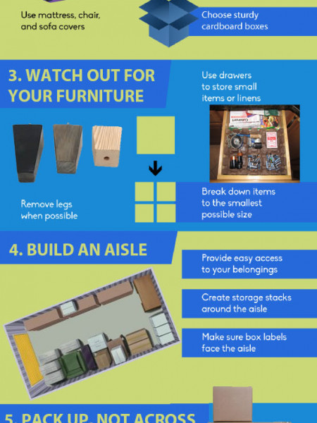 How to Pack a Storage Unit Like a Pro Infographic