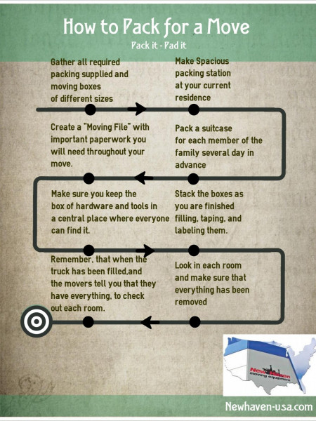 How to Pack for a Move Infographic