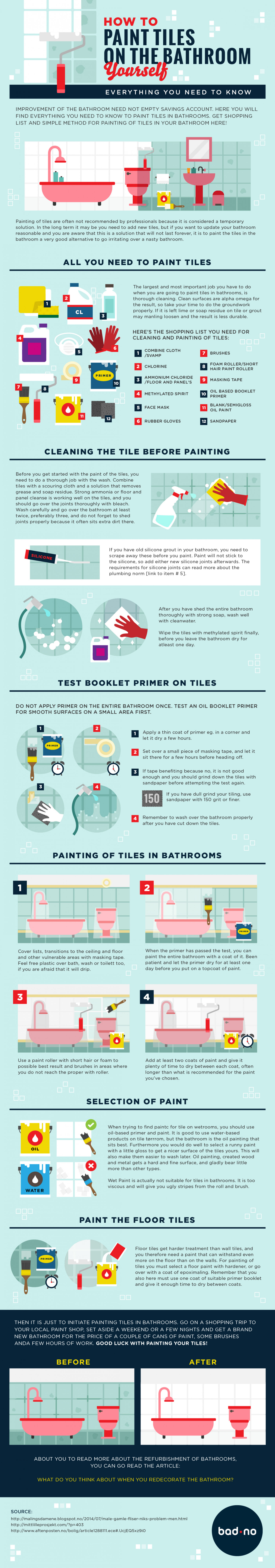 How to Paint Tiles on The Bathroom Yourself Infographic