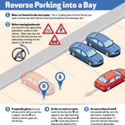 How To Park >> How To Park Visual Ly